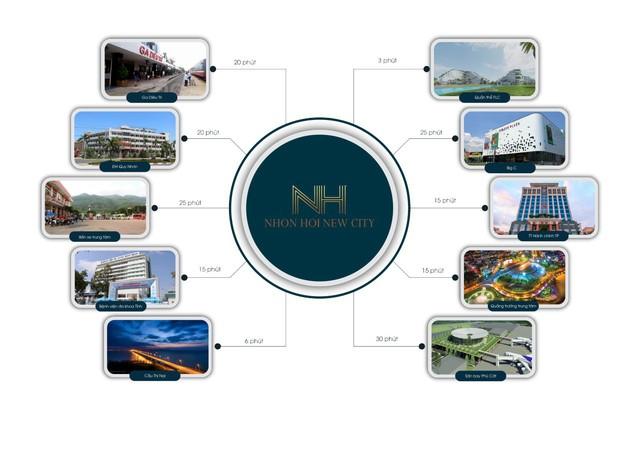 Điểm đến mới hấp dẫn hàng đầu Đông Nam Á cất cánh cùng những dự án bất động sản cao cấp - Ảnh 3.