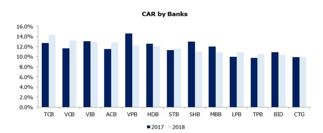 Triển vọng nào cho các ngân hàng nửa cuối năm 2019? - Ảnh 1.
