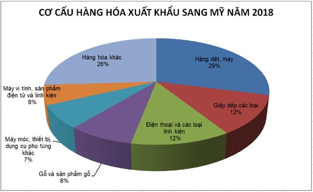 TS. Lê Xuân Nghĩa: Năm 2019, VND mất giá 4% mới hỗ trợ thương mại - Ảnh 3.