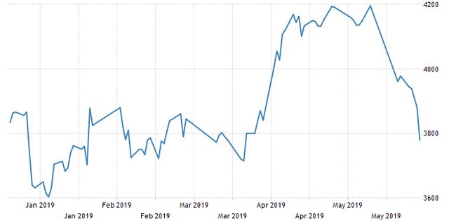 Thị trường tôn trở lại mạ tăng trưởng 2 chữ số: Hoa Sen chớp được cơ hội phục hồi, Nam Kim vẫn chưa thể quay đầu - Ảnh 2.