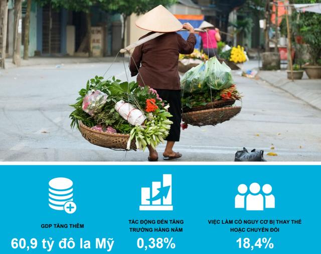 25 năm nữa, kinh tế số Việt Nam sẽ nở hoa hay bế tắc? - Ảnh 1.