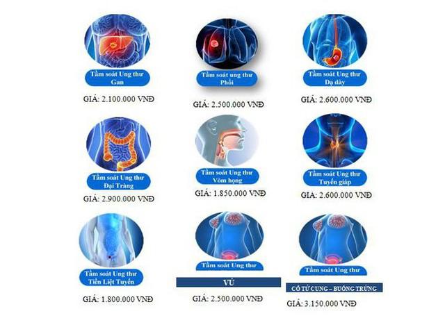 Nơm nớp lo ung thư: Hàng trăm gói tầm soát ra đời đi ngược với y đức - Ảnh 2.