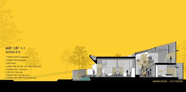 [Ảnh] Mẫu nhà đơn giản, dễ xây dựng nhưng vẫn hiện đại, đẹp mắt - Ảnh 15.