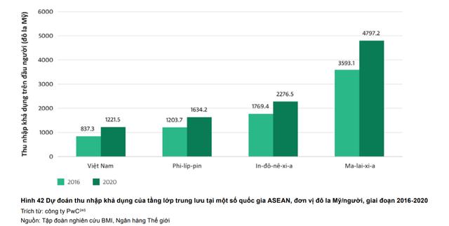 Các ngôi sao và cộng đồng số thay đổi hành vi của người tiêu dùng số ở Việt Nam như thế nào? - Ảnh 1.