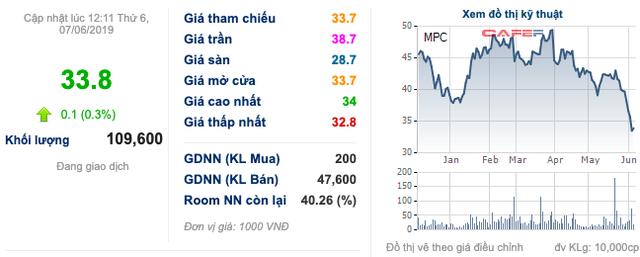 Thuỷ sản Minh Phú (MPC) chính thức lên tiếng về cáo buộc tránh thuế chống bán phá giá tại Mỹ - Ảnh 1.