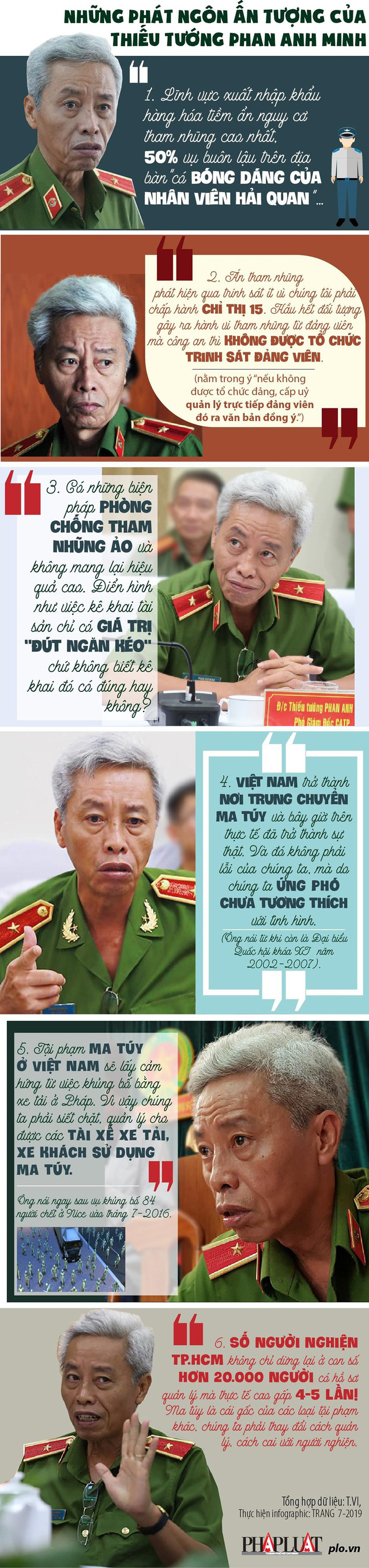 6 phát ngôn dậy sóng của Thiếu tướng Phan Anh Minh - Ảnh 1.