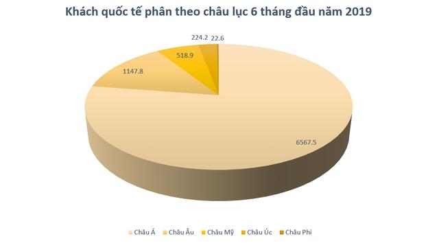 Du lịch tiếp tục tăng trưởng hai chữ số, doanh thu Quảng Ninh tăng nhanh nhất cả nước - Ảnh 4.