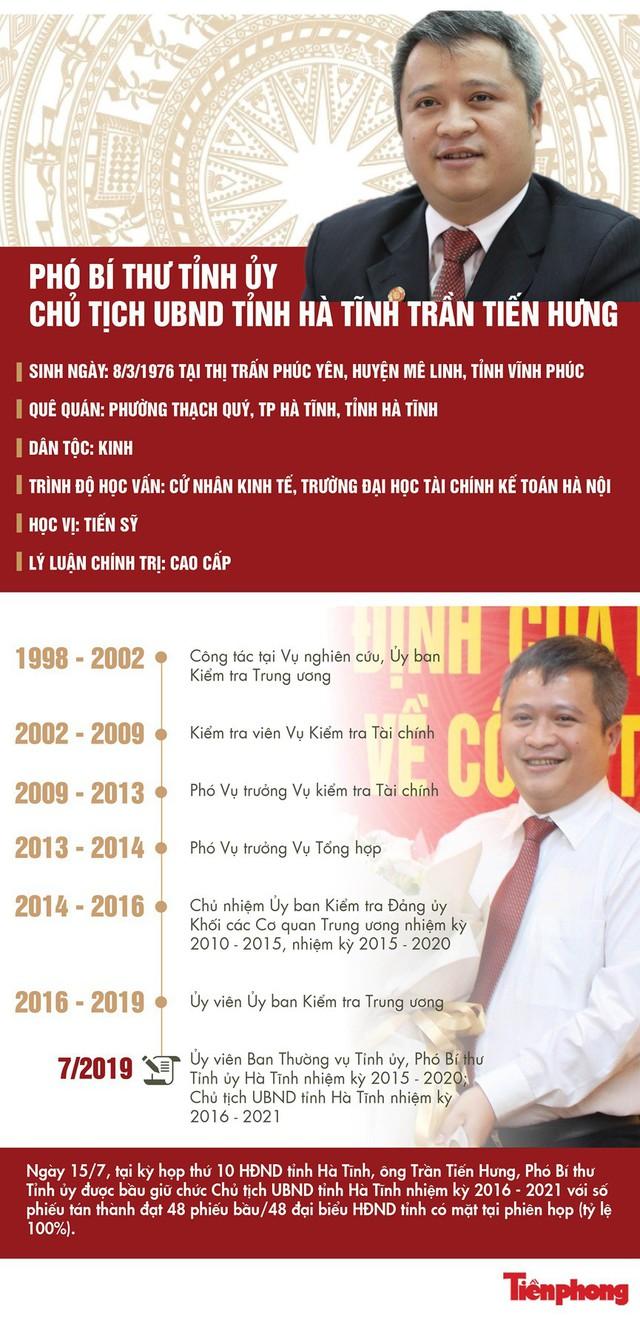 Ông Trần Tiến Hưng: Từ Ủy viên Ủy ban Kiểm tra đến Chủ tịch Hà Tĩnh  - Ảnh 1.