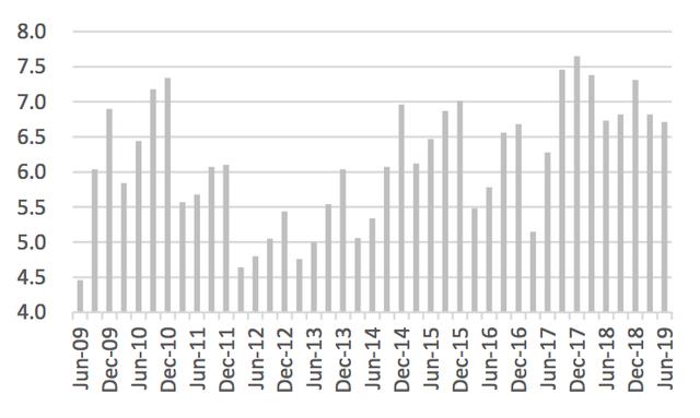 Những chỉ số này đang chứng minh kinh tế Việt Nam đang có dấu hiệu giảm tốc? - Ảnh 1.