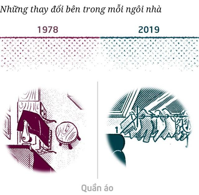 Từ tem phiếu đến smartwatch: Bộ tranh thú vị về sự thay đổi vượt bậc trong đời sống của người dân Trung Quốc sau 40 năm mở cửa nền kinh tế - Ảnh 8.