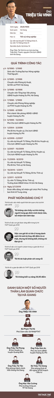 Sự nghiệp của tân Phó Ban Kinh tế Trung ương Triệu Tài Vinh - Ảnh 1.