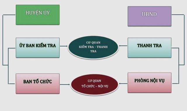 Hợp nhất một số cơ quan Đảng, chính quyền ở Quảng Ninh - Ảnh 2.