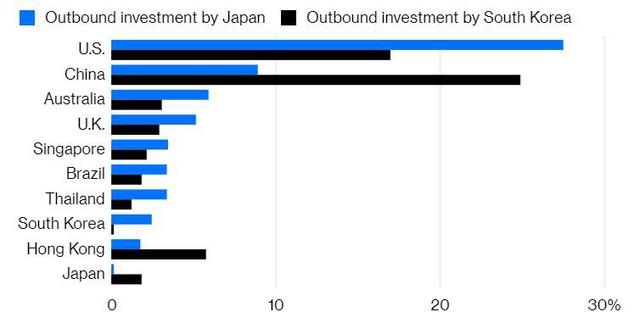 Vì sao tưởng chừng có nhiều nét tương đồng và là hàng xóm của nhau nhưng Nhật Bản lại đang xung đột với Hàn Quốc? - Ảnh 2.