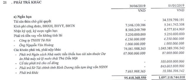 Chứng khoán đầu tư tăng giá, Biwase hoàn nhập dự phòng - LNST 6 tháng gấp đôi cùng kỳ - Ảnh 2.