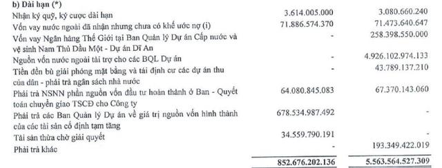 Chứng khoán đầu tư tăng giá, Biwase hoàn nhập dự phòng - LNST 6 tháng gấp đôi cùng kỳ - Ảnh 3.