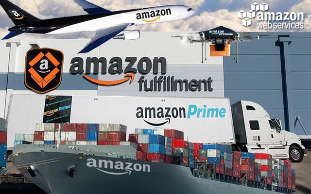 Chặng đua gay gắt trong cuộc cách mạng tiếp theo của chuỗi cung ứng: Walmart là người tiên phong, Amazon nhìn xuyên thấu cả hệ thống nhưng Alibaba mới đáng gờm nhất - từ  lạc hậu, chậm chạp đang vươn lên dẫn đầu thế giới - Ảnh 2.
