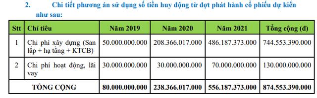Đất Xanh Group dự kiến phát hành hơn 170 triệu cổ phiếu tăng vốn điều lệ - Ảnh 2.