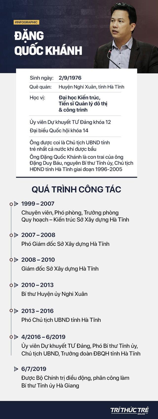 Chủ tịch Hà Tĩnh Đặng Quốc Khánh làm Bí thư Tỉnh ủy Hà Giang - Ảnh 1.