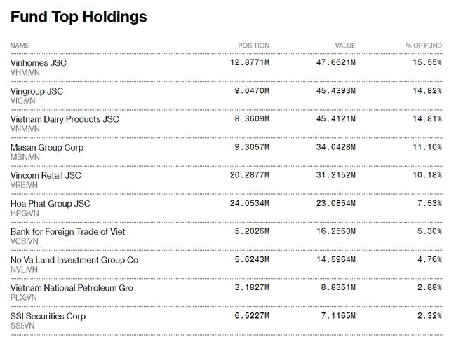 Cuộc cải tổ của Deutsche Bank ảnh hưởng như thế nào tới thị trường Việt Nam? - Ảnh 2.