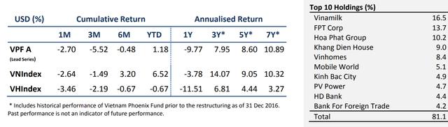 Cuộc cải tổ của Deutsche Bank ảnh hưởng như thế nào tới thị trường Việt Nam? - Ảnh 3.