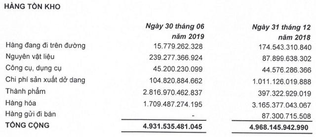 Tồn kho gần 5.000 tỷ đồng, cổ phiếu PNJ lên đỉnh 1 năm trong bối cảnh giá vàng tăng vọt - Ảnh 3.