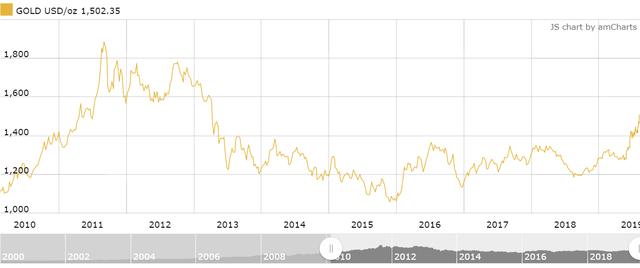 Tồn kho gần 5.000 tỷ đồng, cổ phiếu PNJ lên đỉnh 1 năm trong bối cảnh giá vàng tăng vọt - Ảnh 2.