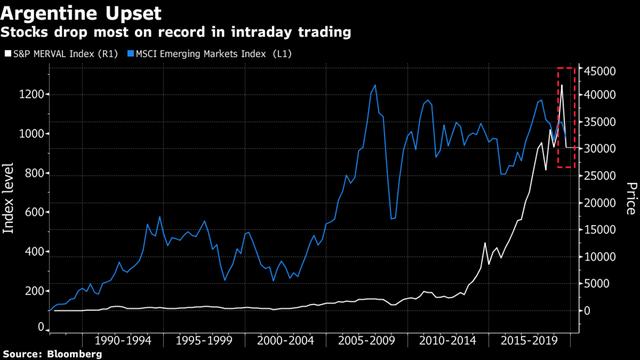 Ngoài chiến tranh thương mại Mỹ - Trung và bất ổn ở Hồng Kông, điều gì đang khiến thị trường hoảng sợ đến vậy? - Ảnh 2.