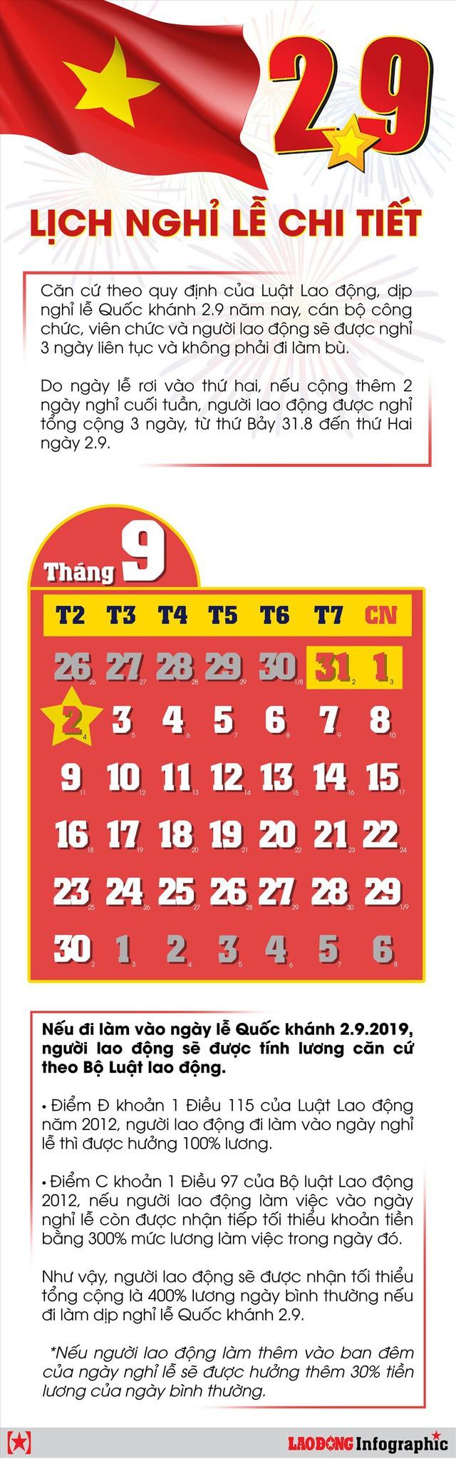 Infographic: Chi tiết lịch nghỉ lễ dịp Quốc khánh 2/9 năm 2019 - Ảnh 1.