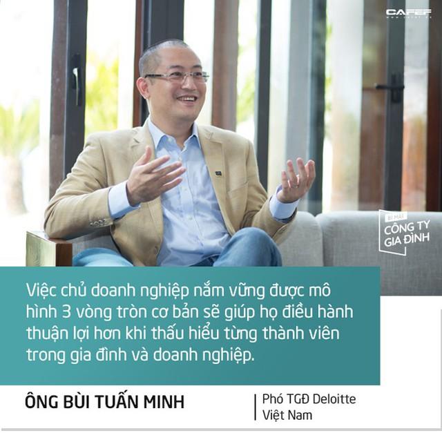 Phó TGĐ Deloitte Việt Nam: Doanh nghiệp gia đình muốn lớn mạnh cần có thêm người tài không phải thành viên trong nhà! - Ảnh 7.