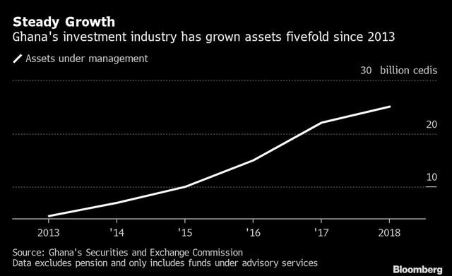 Tiết kiệm trong nhiều tháng, nhà đầu tư nơi này bỗng trở nên trắng tay khi 1,6 tỷ USD đứng trước nguy cơ bị chính phủ quét sạch - Ảnh 1.