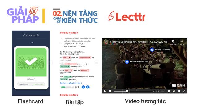 Dự án ấn tượng nhất Vietnam Startup Wheel: Founder mới học lớp 12, thu được 7.000 USD/năm từ nền tảng hỏi bài trên mạng - Ảnh 1.