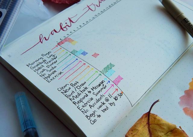 Làm sao để có tuần làm việc hiệu quả? Hãy biến thứ hai thành ngày đáng mong chờ bằng cách cực đơn giản sau đây  - Ảnh 1.