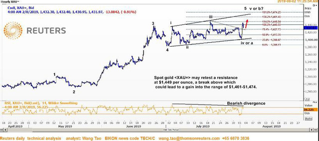 Thị trường ngày 3/8: Giá dầu thô tăng 3%, xu hướng giảm bao trùm - Ảnh 3.