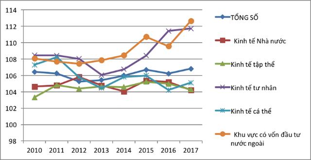 """Góc nhìn: Khi lợi nhuận từ vốn đầu tư nước ngoài """"chảy về nước mẹ"""" cao hơn tăng trưởng GDP Việt Nam - Ảnh 2."""