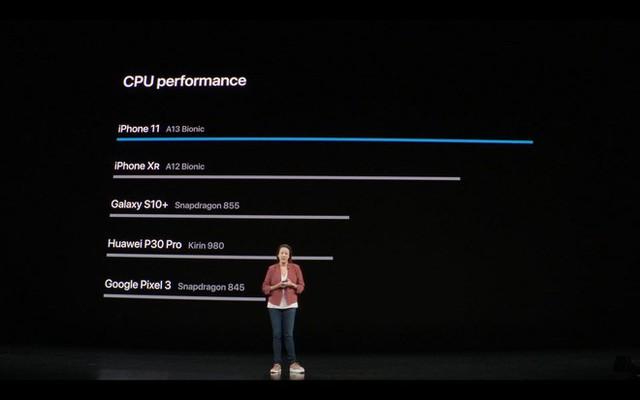 Apple ra mắt iPhone 11 Pro và iPhone 11 Pro Max: Thiết kế pro, màn hình pro, hiệu năng pro, pin pro, camera pro và mức giá cũng pro - Ảnh 6.