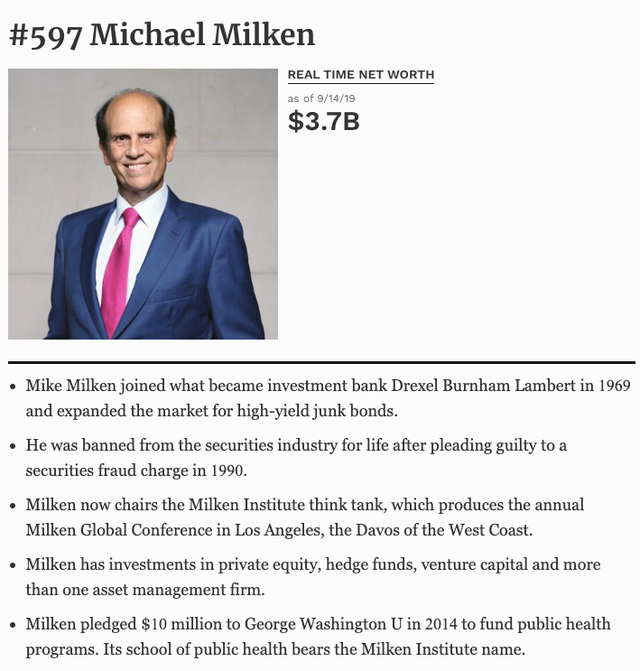 [Quy tắc đầu tư vàng] Vua trái phiếu rác Michael Milken: Đầu cơ bằng tiền của mình là giỏi, bằng tiền người khác còn giỏi hơn nhưng không cần tiền mới là tuyệt đỉnh - Ảnh 2.