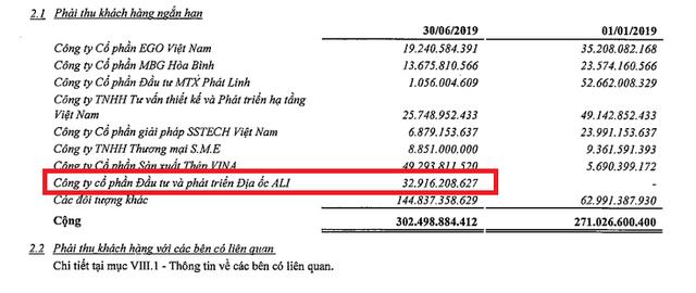 Chân dung đại gia BĐS mới nổi, ông chủ dự án trên đất vàng Lào Cai vừa bị Phó Thủ tướng yêu cầu kiểm tra - Ảnh 3.