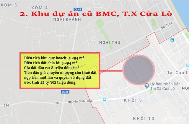 Nghệ An: Chi tiết 11 khu vực lớn dự kiến đấu giá đất ở - Ảnh 13.