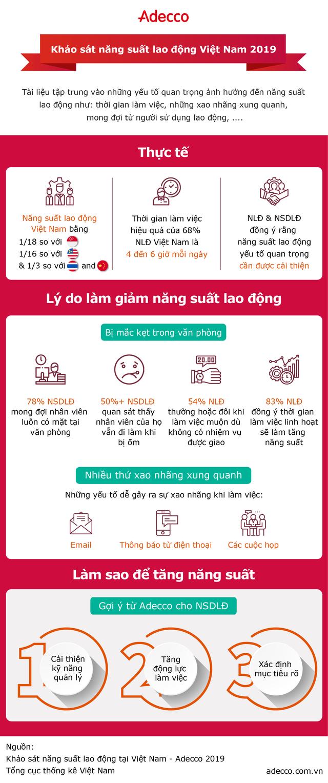 [Khảo sát] Người Việt Nam làm việc theo kiểu 9-9-6 liệu có tăng được năng suất? - Ảnh 1.