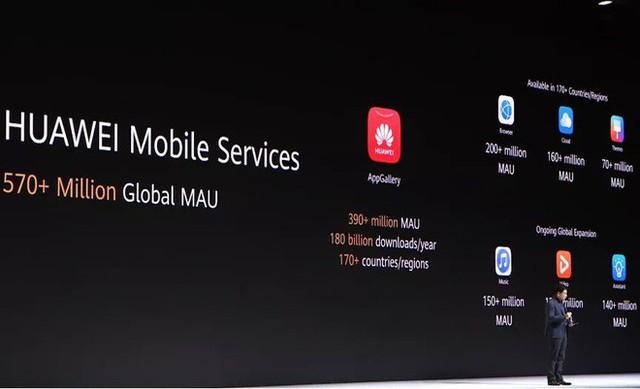 Kế hoạch hất cẳng Google khỏi Android của Huawei có một lỗ hổng lớn: Google - Ảnh 1.