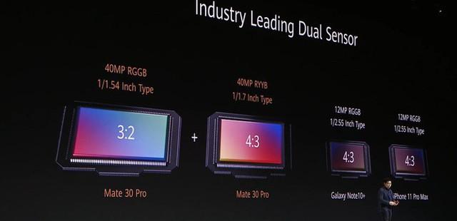 Căn bệnh mê số và mê... Apple, Samsung đến khó hiểu của Huawei - Ảnh 7.