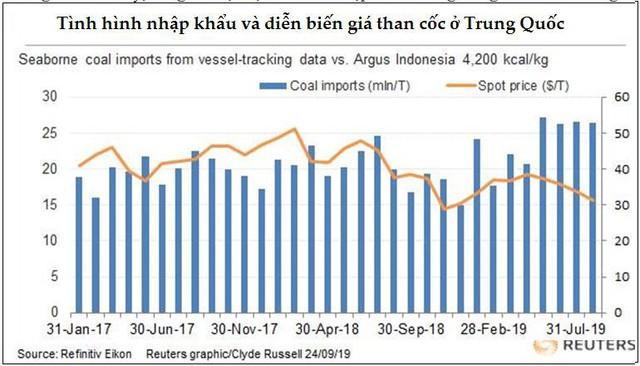 Thị trường ngày 25/9: Giá dầu lún sâu, vàng tăng vọt lên cao nhất 3 tuần nhờ ông Trump - Ảnh 1.