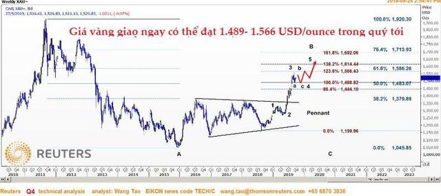 Thị trường ngày 25/9: Giá dầu lún sâu, vàng tăng vọt lên cao nhất 3 tuần nhờ ông Trump - Ảnh 2.