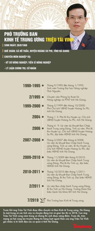 Ông Triệu Tài Vinh: Tôi phải đối mặt với thực tế và vượt qua - Ảnh 1.