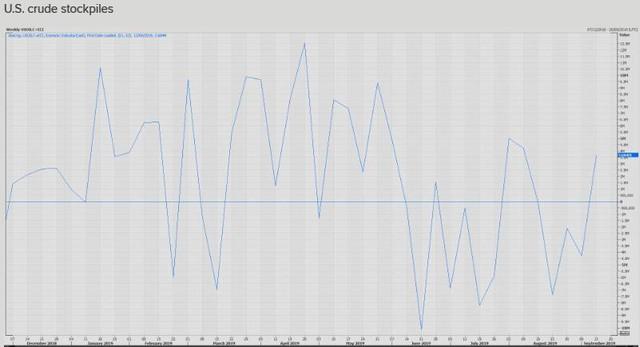 Thị trường ngày 26/9: Dầu, vàng, cao su đồng loạt giảm; riêng đường lập đỉnh 6 tuần - Ảnh 1.