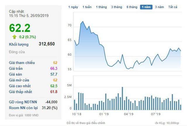 Vợ ông Bùi Thành Nhơn dự chi 2.700 tỷ đồng mua 43 triệu cổ phiếu Novaland - Ảnh 1.