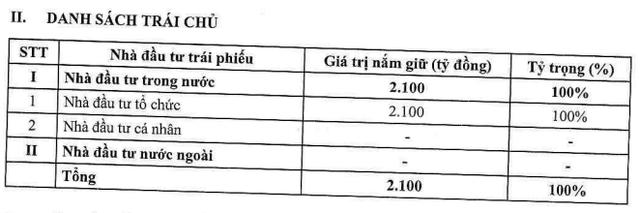 Trung Nam huy động thành công 3.045 tỷ đồng trái phiếu cho dự án điện mặt trời - Ảnh 1.