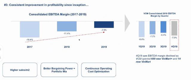 Masan sẽ rót 15 triệu USD để cải tổ Vinmart: Đóng cửa hàng trăm cửa hàng kém hiệu quả, đặt mục tiêu 42.000 tỷ doanh thu, tiến tới hòa vốn năm 2020  - Ảnh 3.