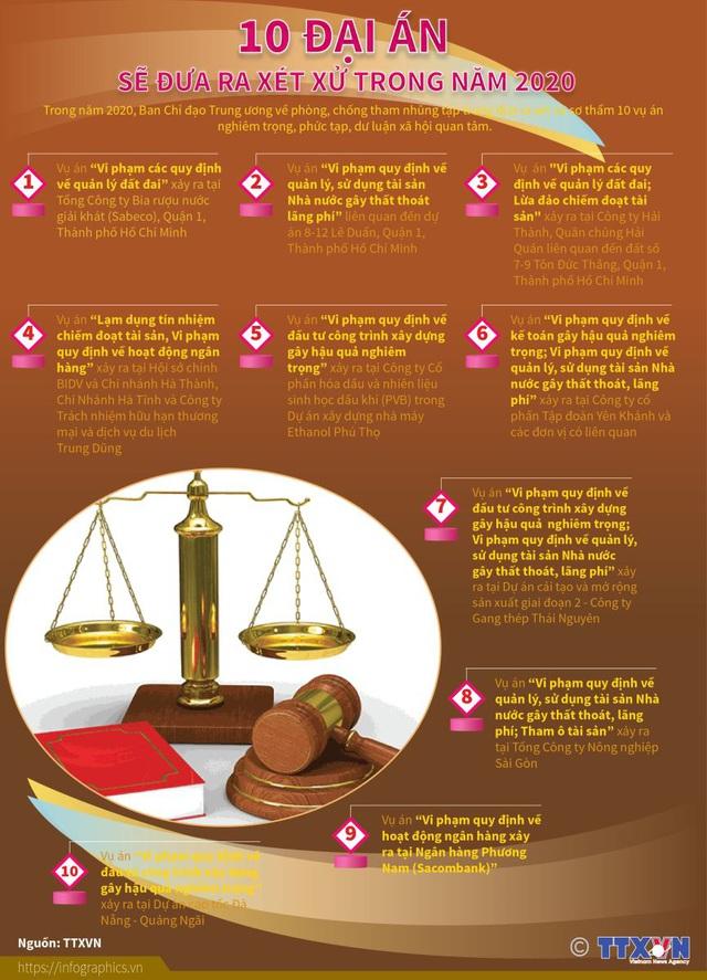 10 đại án sẽ đưa ra xét xử trong năm 2020  - Ảnh 1.