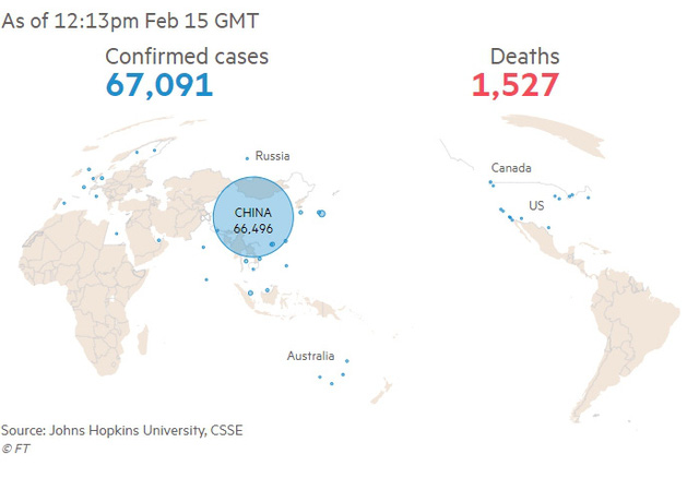 Virus corona - mối đe dọa với kinh tế toàn cầu - Ảnh 1.